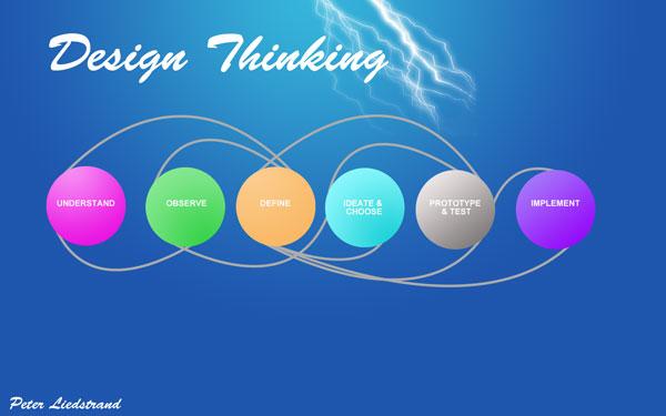 Design-Thinking-600x375-2