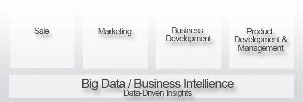 Big-data-595-200-1